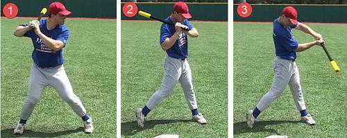 cách đánh bóng chày