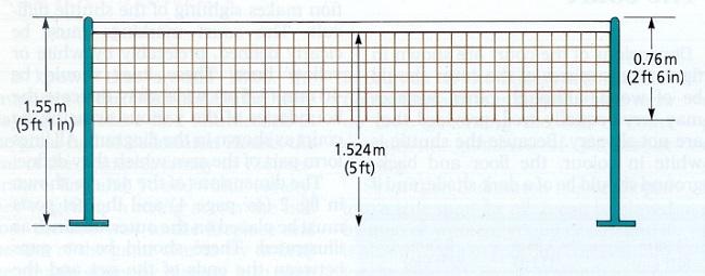 chiều cao lưới cầu lông