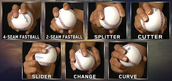 Các kiểu ném bóng chày