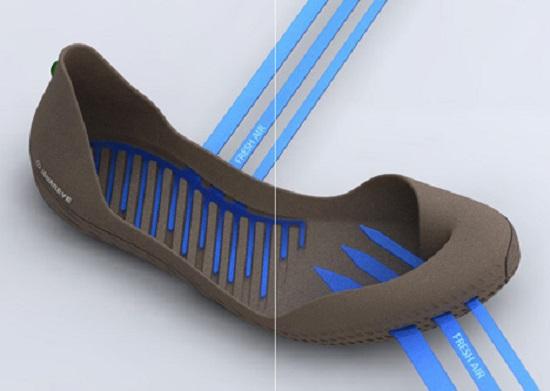 Giày cầu lông tốt nhất hiện nay