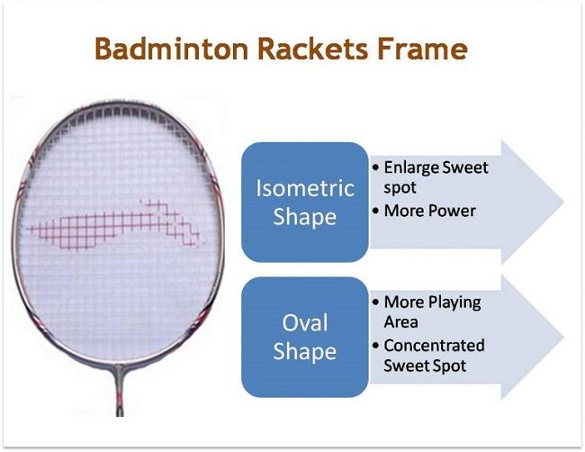 chọn vợt cầu lông