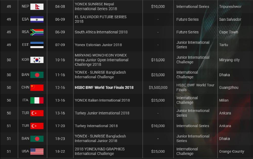 giải đấu cầu lông mới nhất tháng 12-2018