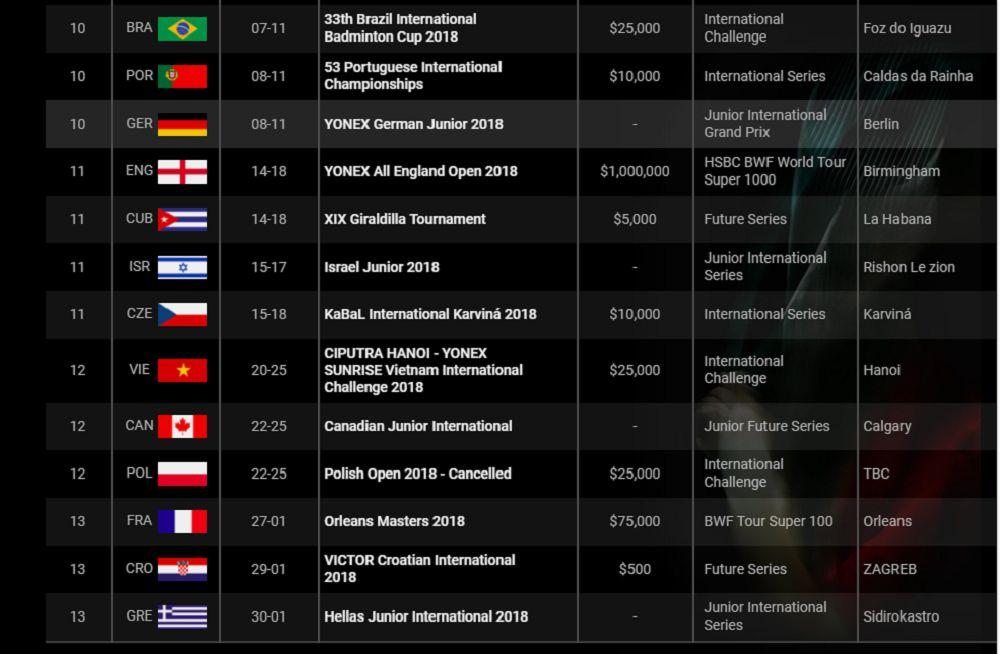 giải đấu cầu lông t3-2018
