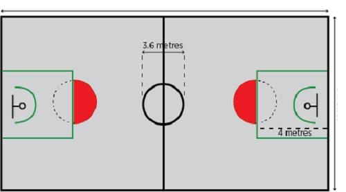 kích thước sân bóng rổ mini