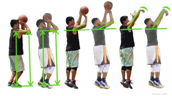 cách ném bóng rổ