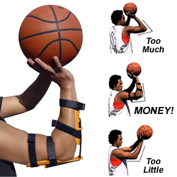 tư thế ném bóng rổ