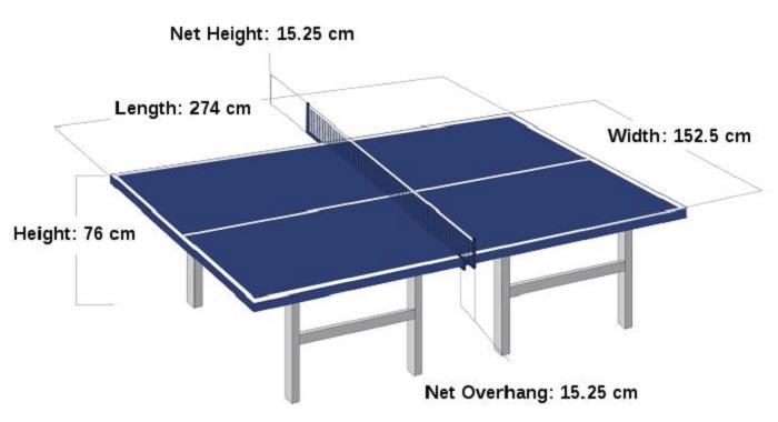 kích thước bàn bóng bàn tiêu chuẩn