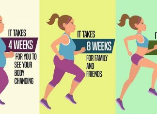 lịch chạy bộ giảm cân